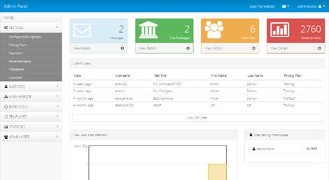 PHP responsive multi sites builder script, automatic website
